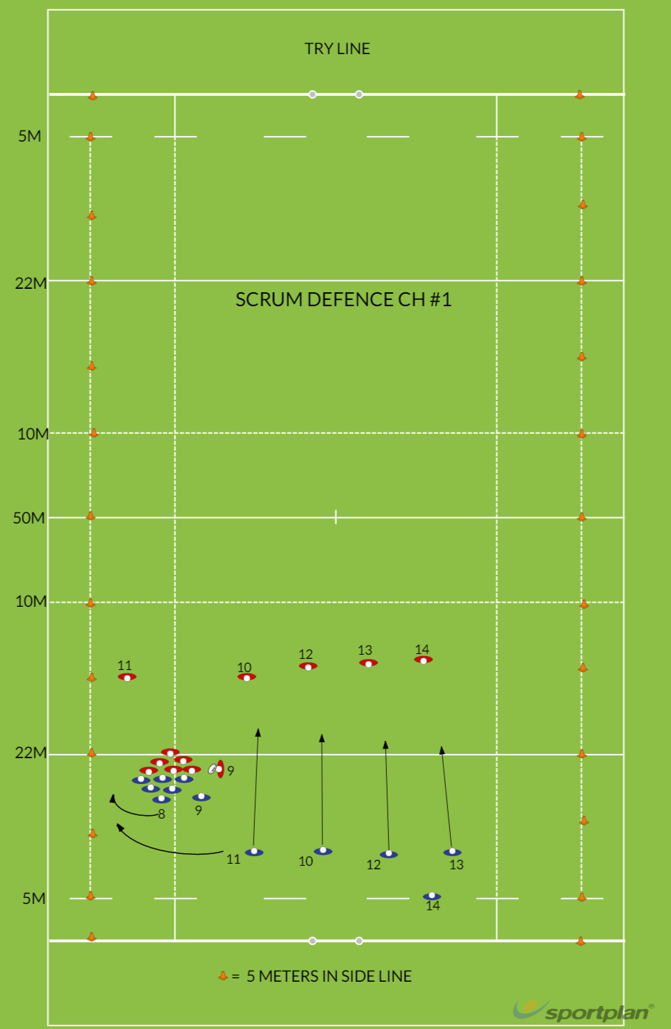 Scrum Defence Ch #1Rugby Drills Coaching