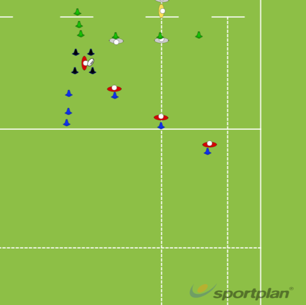 Spacial awarenessRugby Drills Coaching
