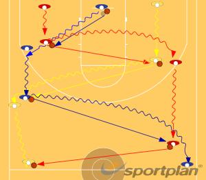 3 man weave 2v1 backBasketball Drills Coaching