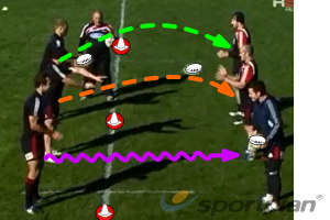 Copy of Autosave 47474162PassingRugby Drills Coaching