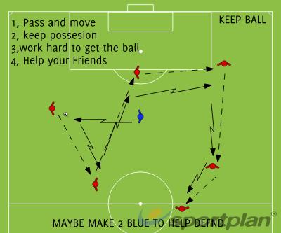 Keep Ball u7'sPossessionFootball Drills Coaching