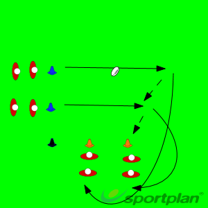 L-Shaped passingPassingRugby Drills Coaching