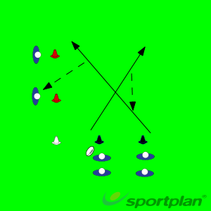 L-Shaped passing progressionHandlingRugby Drills Coaching