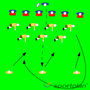 Counter attackMatch RelatedRugby Drills Coaching