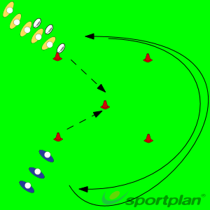 Jockey defence - closing down the spaceTacklingRugby Drills Coaching