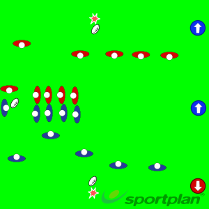 Maps / fitnessMatch RelatedRugby Drills Coaching