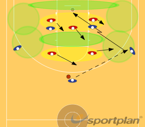 Overload offence vs 2-3 defence part 1DefenseBasketball Drills Coaching
