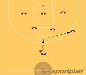 Freeze Dribble against Zone DefenseDribblingBasketball Drills Coaching