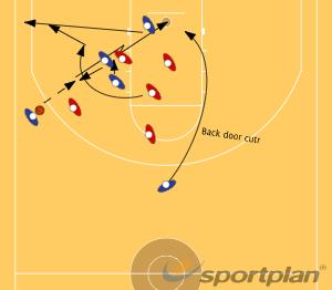 Overload offence vs 2-3 defense part 4DefenseBasketball Drills Coaching