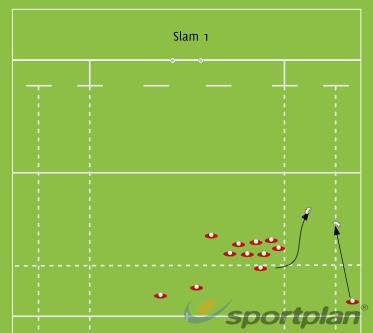 Slam 1ScrumRugby Drills Coaching