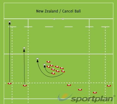 New Zealand / Cancel BallScrumRugby Drills Coaching