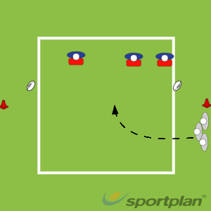 Tight Channel DefenceMatch RelatedRugby Drills Coaching