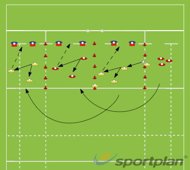 Bounce Pattern off 9.Match RelatedRugby Drills Coaching