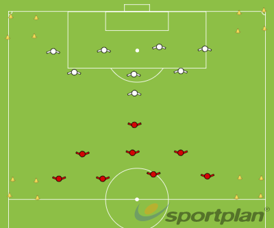 Switching The FieldPossessionFootball Drills Coaching