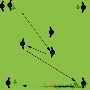 One Touch Passing From The BackPassing and ReceivingFootball Drills Coaching