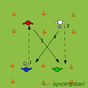 Pass and CrossPassing and ReceivingFootball Drills Coaching