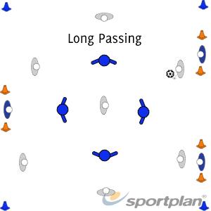 Long PassingFootball Drills Coaching
