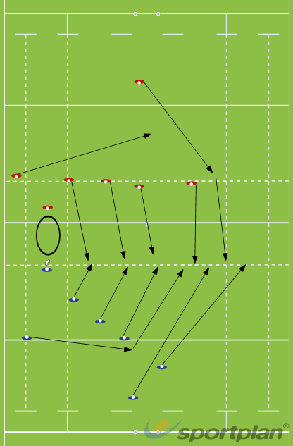 Creating an overlapBacks MovesRugby Drills Coaching