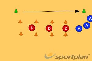 Tussen de pionnen verdedigenHandball Drills Coaching