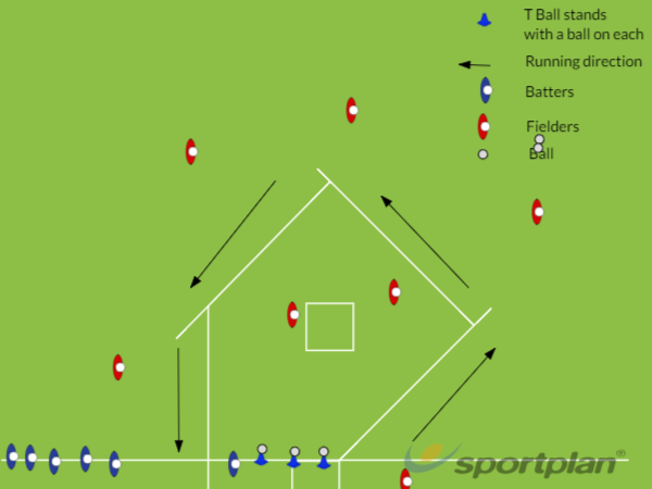 Rapid Fire with T Ball  StandsConditioned gamesRounders Drills Coaching
