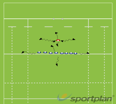 Keep the LineDefensive PatternsRugby Drills Coaching