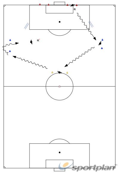 shooting drill 1ShootingFootball Drills Coaching