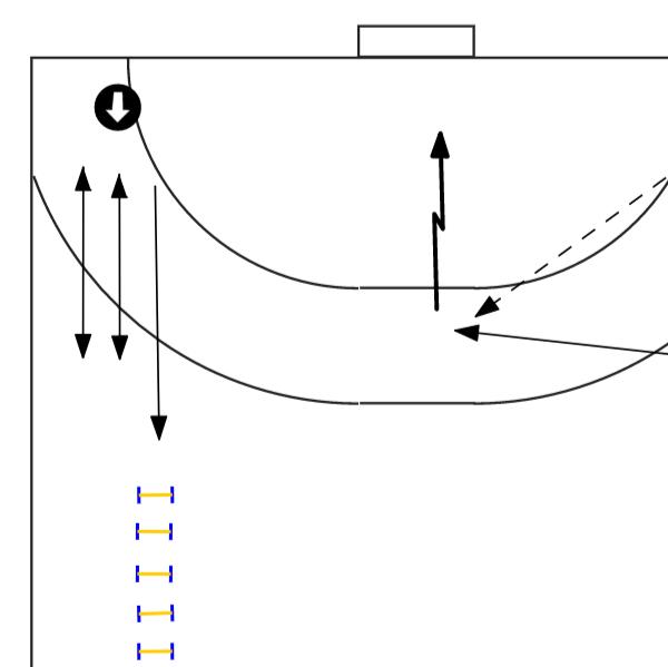 Autosave 37482174Handball Drills Coaching