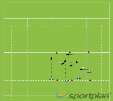 spin pass drillRugby Drills Coaching
