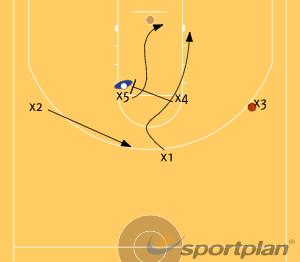 Freeze!GamesBasketball Drills Coaching