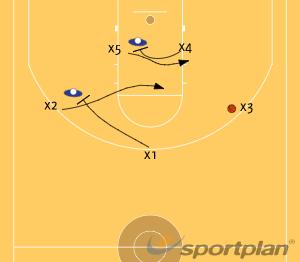Force Step 2GamesBasketball Drills Coaching