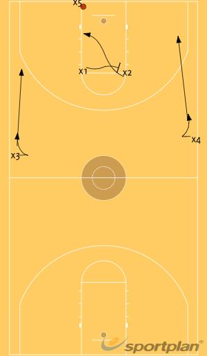 Press Breaker 1 Step 1GamesBasketball Drills Coaching