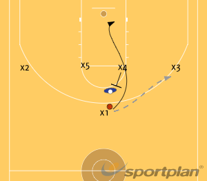 Offense Number 1  step 1GamesBasketball Drills Coaching