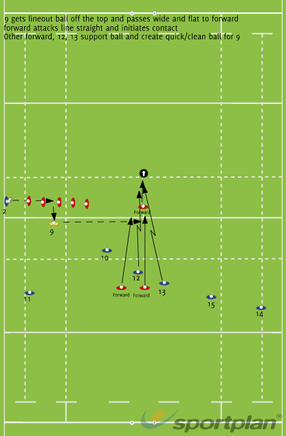 Lineout Bounce (Phase 1)Rugby Drills Coaching
