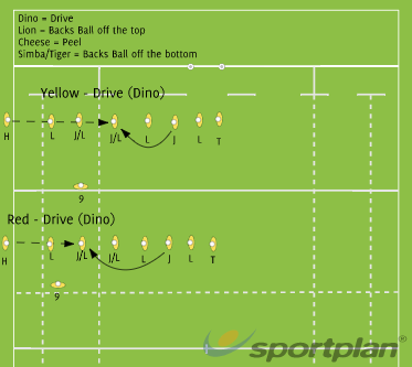 8-man Lineouts - Red and YellowRugby Drills Coaching