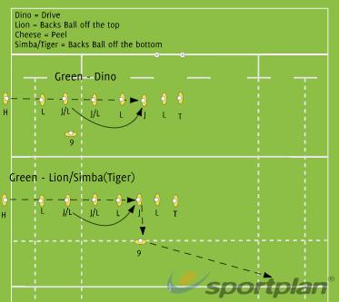 8-man Lineouts - GreenRugby Drills Coaching