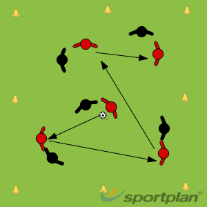 Warm Up/ pass the parcel 5min/ stretching 5minFootball Drills Coaching