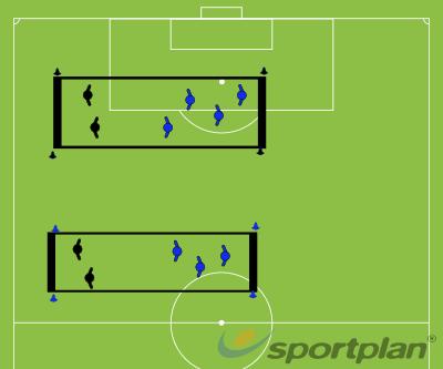 Autosave 1208228Football Drills Coaching