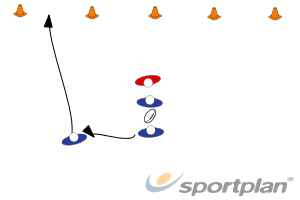 Offensive Strategy 2Decision makingRugby Drills Coaching