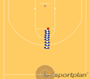 Rebounding DrillReboundBasketball Drills Coaching