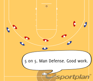 5 on 5GamesBasketball Drills Coaching