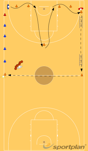 Lactic SessionFootwork and MovementBasketball Drills Coaching