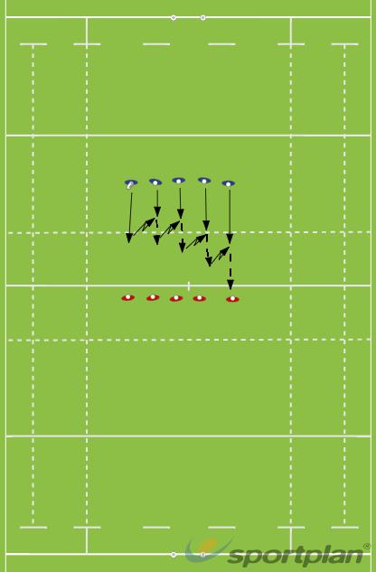 Roll Ball/Rucking DrillPassingRugby Drills Coaching