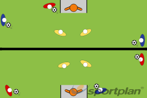 Two sided shooting drillFootball Drills Coaching