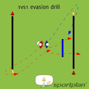 1vs1 Evasion drillBacks MovesRugby Drills Coaching