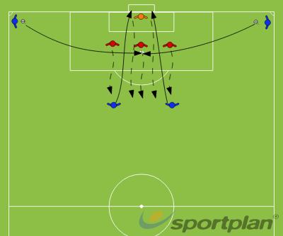 DefendingFootball Drills Coaching