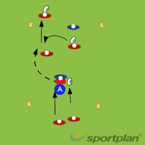 Ir sobre el pase y buscar juego por afueraPassingRugby Drills Coaching