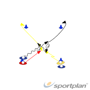 Warm Up - Passing - CruzWarm UpRugby Drills Coaching