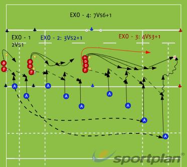 Defensive PatternsDefensive PatternsRugby Drills Coaching