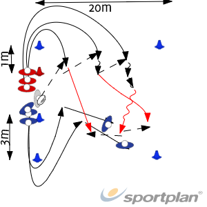 X+1 Vs XDefensive PatternsRugby Drills Coaching