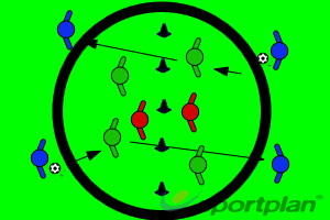 First Touch 2Football Drills Coaching